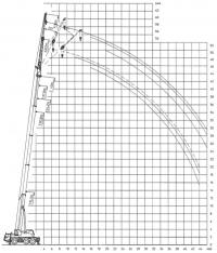 Graf jeřáb Liebherr